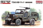 Fine Molds 1/35 FM35 JGSDF Type 73 Light Truck